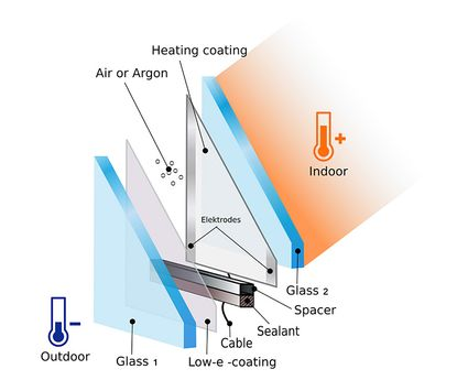- Electrically Heated Glass product explosion image